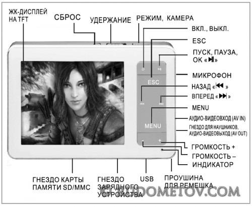 Mustek PMP638R 03