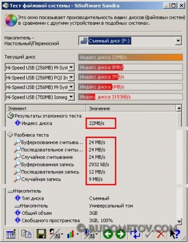 USB-flash AH620 testing 05