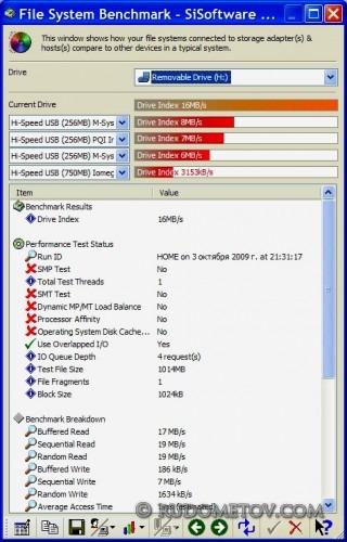MicroSDHC 16GB Test