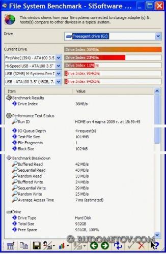 Seagate FreeAgent Pro test 1394a