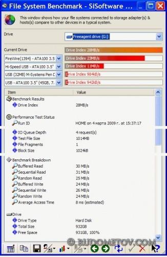 Seagate FreeAgent Pro test USB