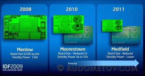 MID2 500x265 Полупроводниковое будущее (часть 6)