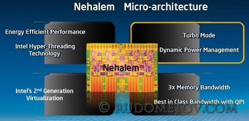 Nehalem Microarchitecture