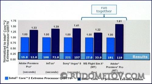 Testing21 500x279 Очередной процессор Intel (часть 3)