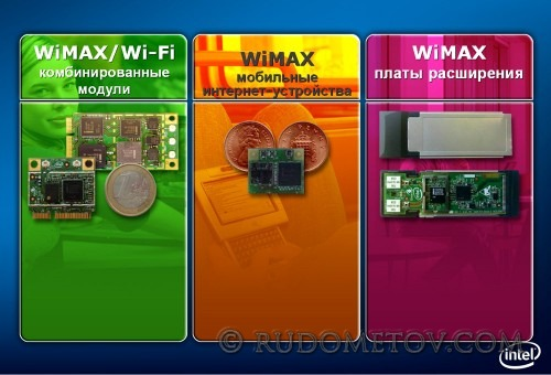 WiMAX components
