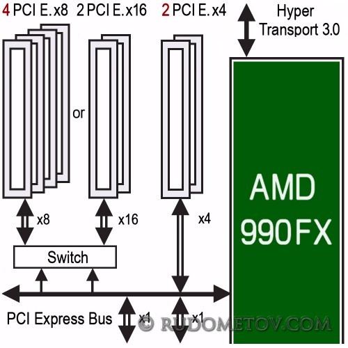 MB 900 03