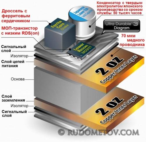 MB Technology 01