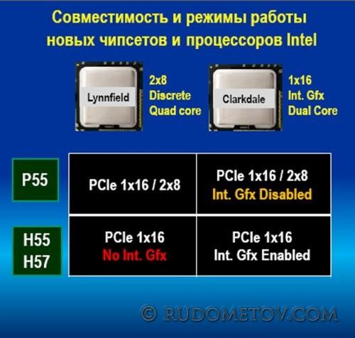 GA-H55M-UD2H 001