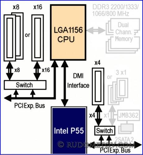 GA-P55-UD6 06