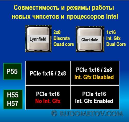 MB Technology 7