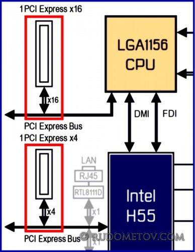 GA-H55M-UD2H 04