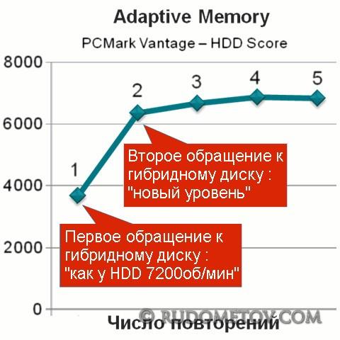 Momentus XT 500GB 04