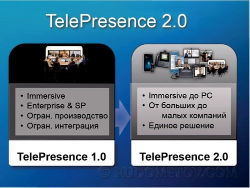 Cisco TelePresence 03