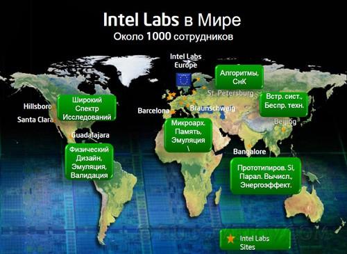 Intel Labs SPb 02