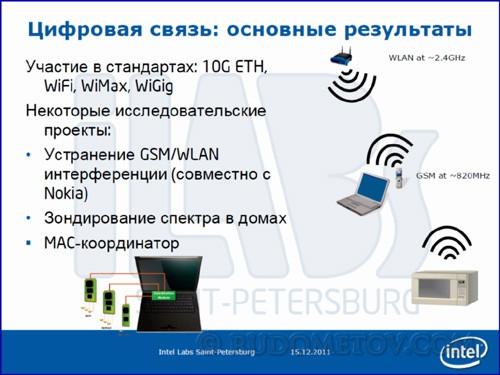 Intel Labs SPb 04