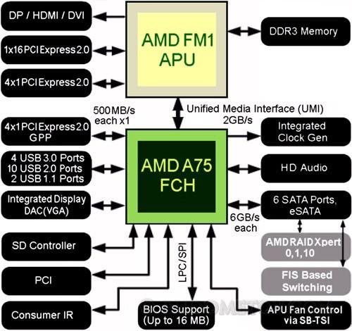A75  PC 02
