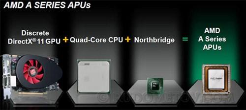 AMD A SERIES APU 01
