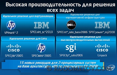 Intel Xeon E5 05