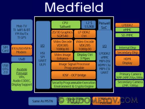 Medfield 02