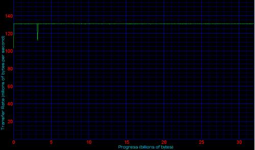 DTU30G2-32GB 04