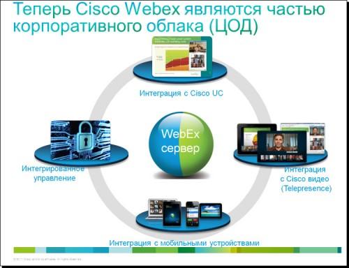 Cisco HCS 06