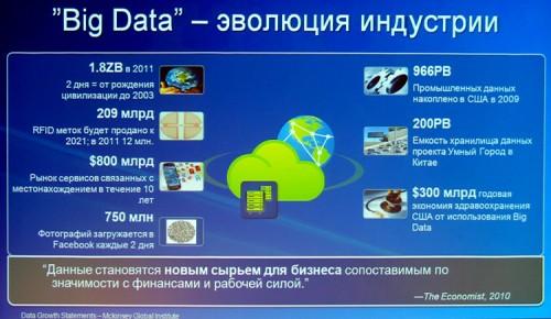 Cisco Expo-2012 03