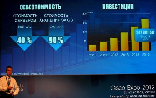 Cisco Expo-2012 04