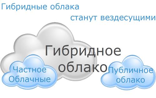 Cisco Expo-2012 07