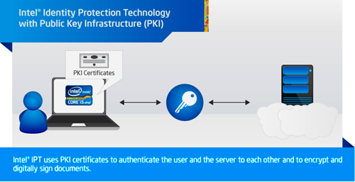 Protection of mobile PC 05