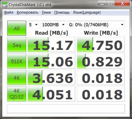 DT101 G2 8GB 04