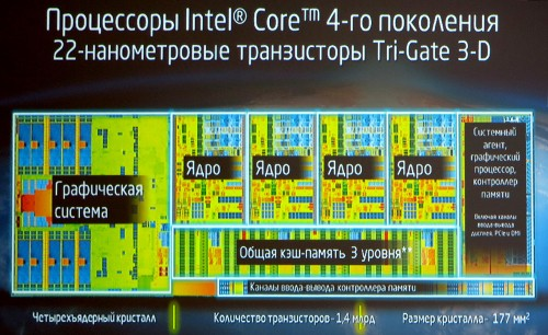 Haswell in Moscow 03