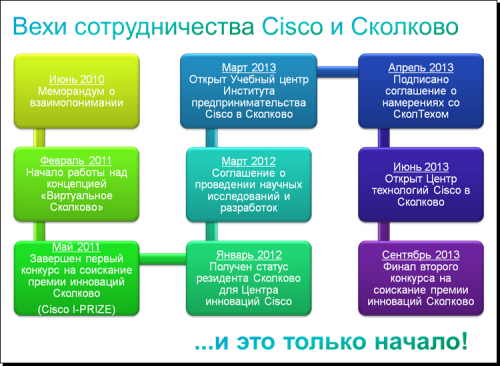 Cisco Technology Center 03
