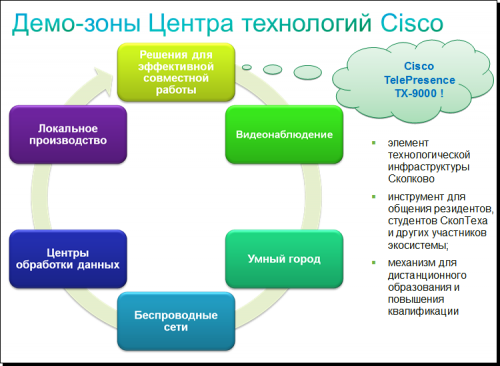 Cisco Technology Center 06