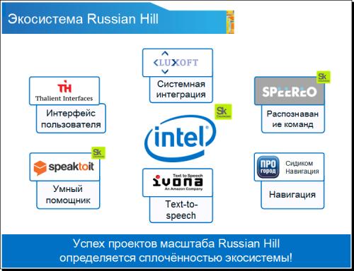 Intel-Kamaz 02