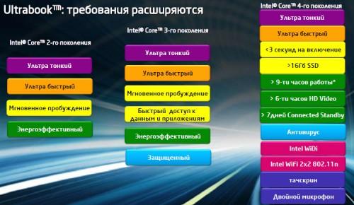 Lenovo IdeaPad U410 01