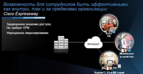 Cisco 13-10-24 09