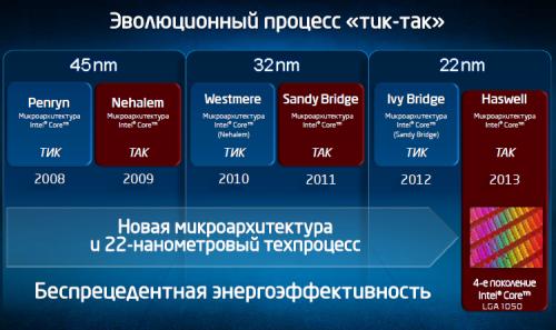 Intel Core i7-4770T 01