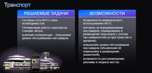 Cisco WiFi 05