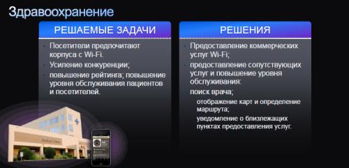 Cisco WiFi 07