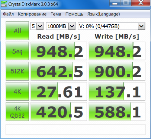 SSD Vector 150 in RAID 03