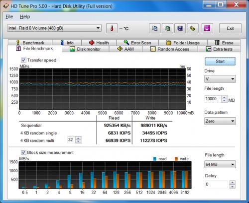 SSD Vector 150 in RAID 04