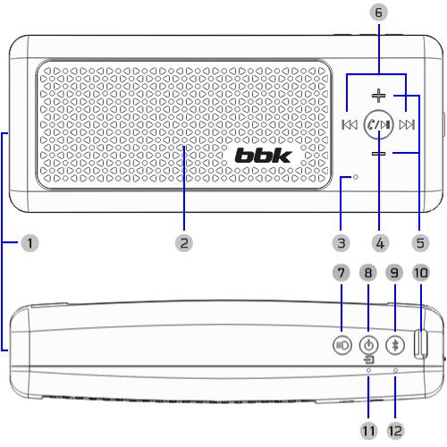 BTA190 05