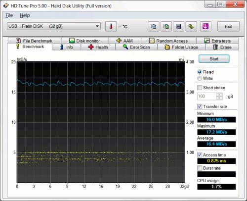 Mirex BINAR 32GB 07