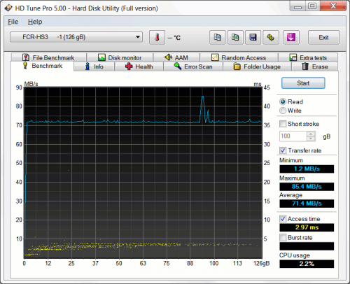 Kingston microSDXC 128GB 10