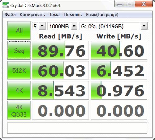 Mirex SDXC 128GB 04