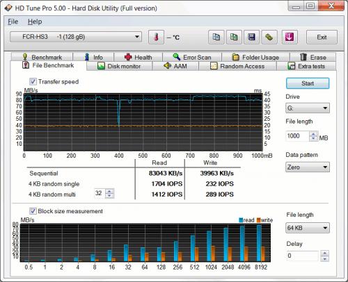 Mirex SDXC 128GB 06
