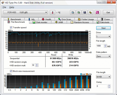 Mirex microSDXC 64GB 06
