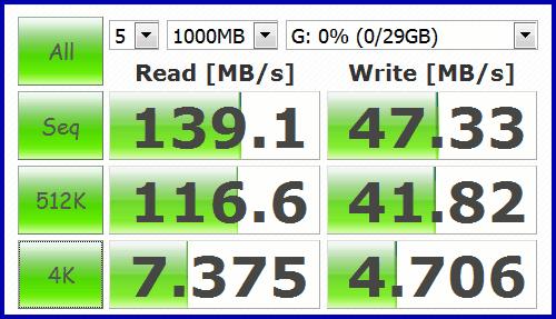 DTLPG3 32GB 10 DataTraveler Locker+ G3 — USB сейф информации (часть 4)