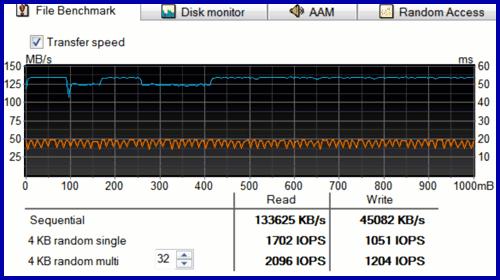 DTLPG3 32GB 12 1 DataTraveler Locker+ G3 — USB сейф информации (часть 4)