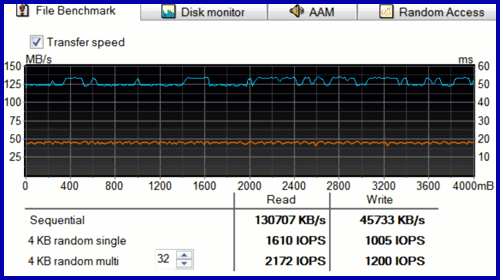 DTLPG3 32GB 12 2 DataTraveler Locker+ G3 — USB сейф информации (часть 4)